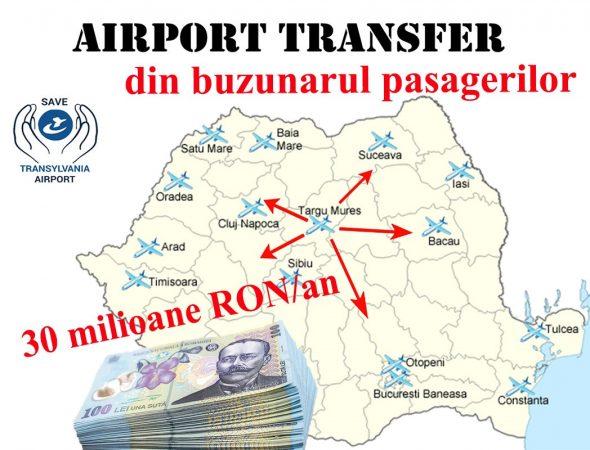 Discriminarea județului Mureș prin Master Planul General de Transport al României