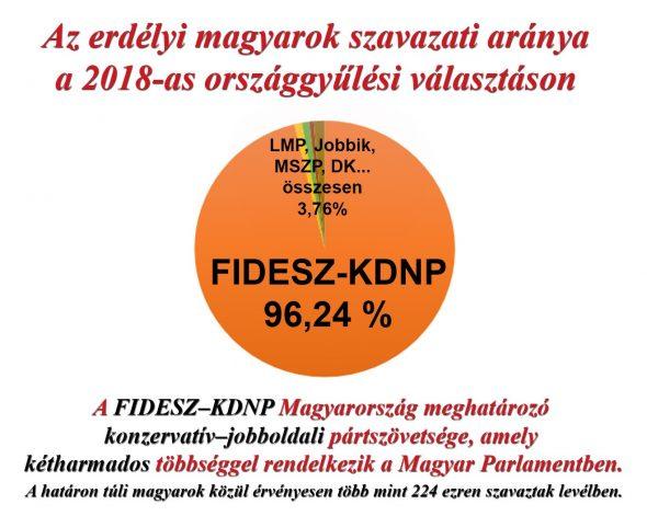 Ideje lenne már az erdélyi magyar közélet megújulásának!